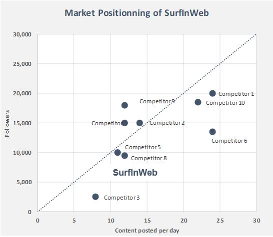 Illustration competition analysis