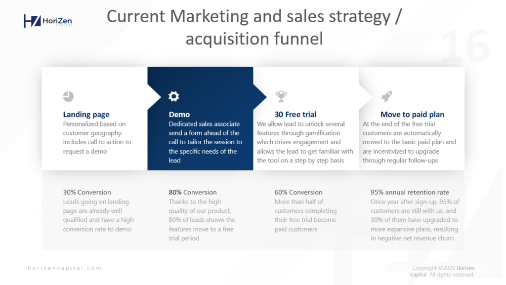 Startup Pitch Deck - Marketing and Sales Strategy