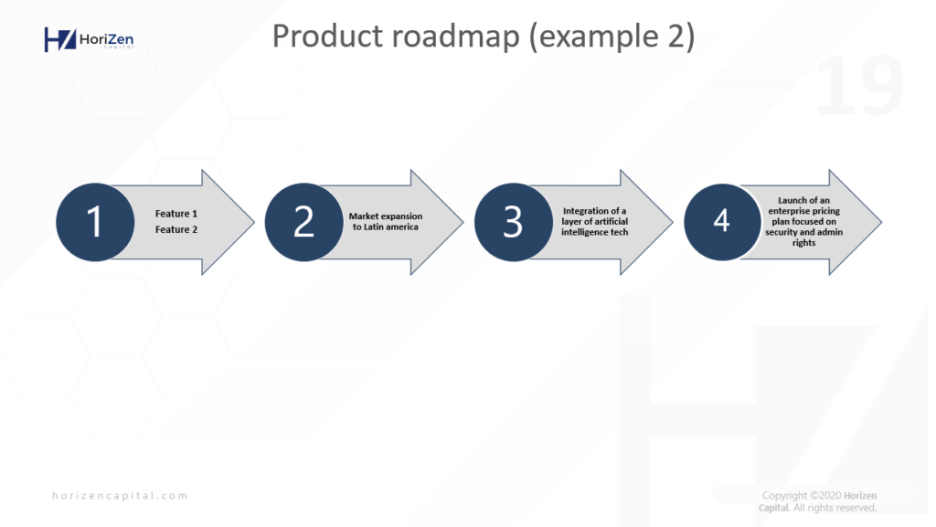 Startup Pitch Deck - Product Roadmap