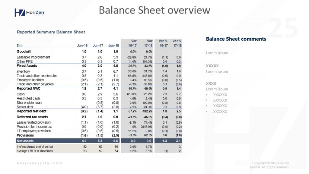 Startup Pitch Deck - Balance Sheet Overview