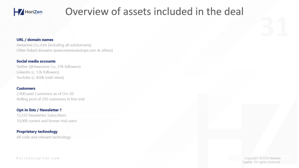 Startup Pitch Deck - Overview of Assets included in the Deal