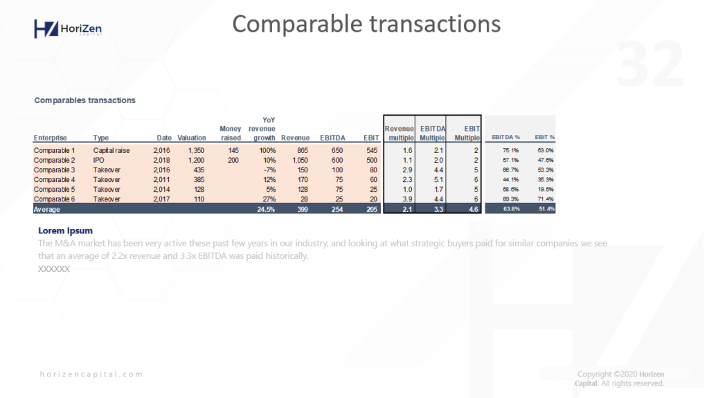 Startup Pitch Deck - Comparable Transactions