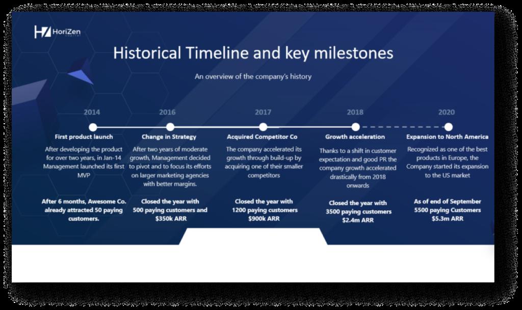 historycal timeline