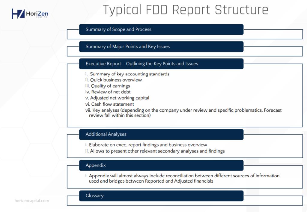 FDD report structure
